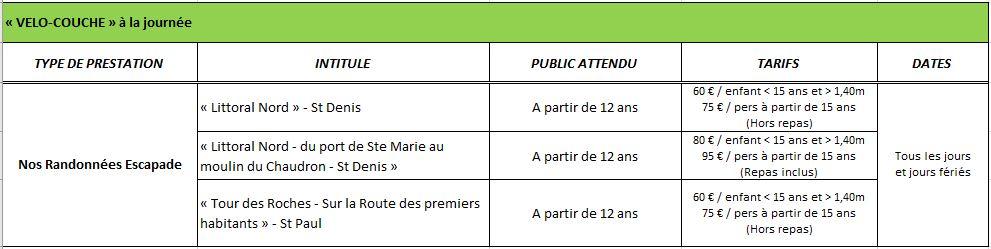 Planning2016-VeloCouche-Journee